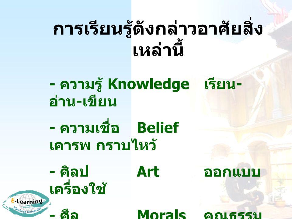 การเรียนรู้ดังกล่าวอาศัยสิ่ง เหล่านี้ - ความรู้ Knowledge เรียน - อ่าน - เขียน - ความเชื่อ Belief เคารพ กราบไหว้ - ศิลป Art ออกแบบ เครื่องใช้ - ศีล Morals คุณธรรม พื้นฐาน - กฎหมาย Law เคารพกฎหมาย - ประเพณี Custom งานพิธี ต่าง ๆ