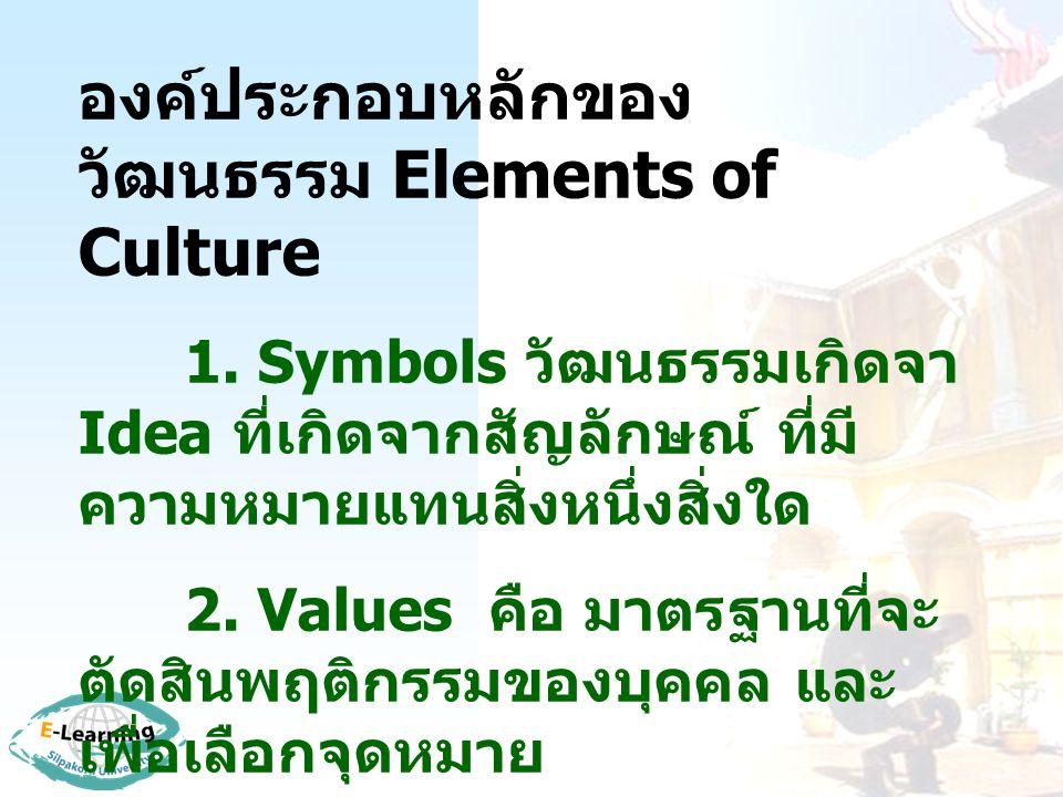 ตัวอย่าง Social Relations Patterns แยกเป็น 1.Kinship 7.