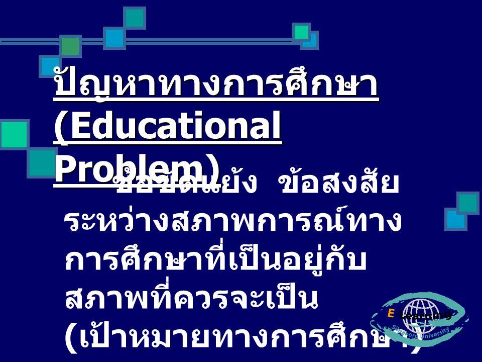 การจัดสภาพที่ ต้องการให้เกิดขึ้น ปัญ หา สภาพการจัดการเรียนการ สอนที่เกิดขึ้นจริง การเรียน การสอน