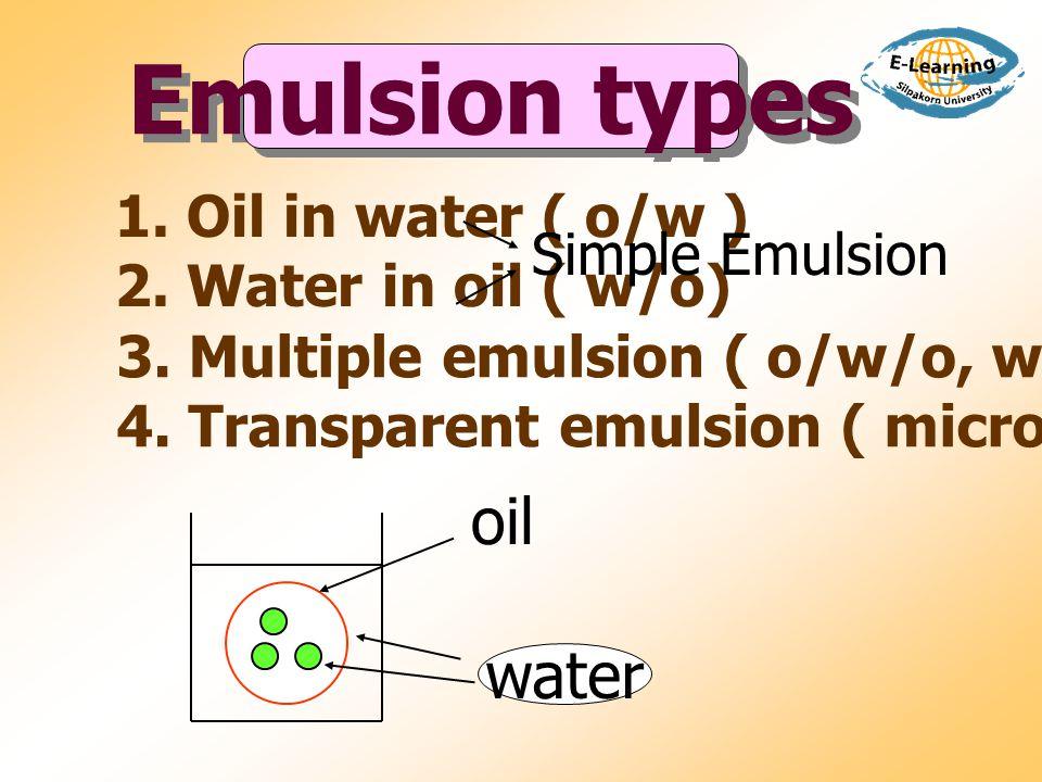  required HLB ของ oil phase ทั้งหมดในตำรับอิมัลชัน ซึ่งหาได้จากการคำนวณ การทดลอง Required HLBemulsion 4 – 6 w/o 8 – 18 o/w Surfactant