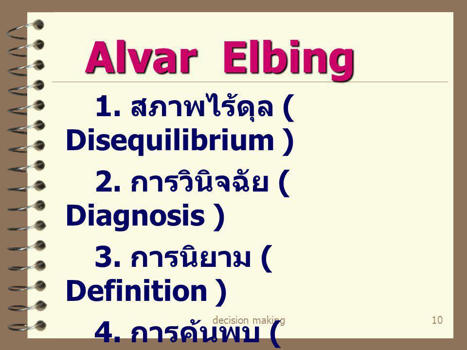 decision making10 Alvar Elbing 1. สภาพไร้ดุล ( Disequilibrium ) 2. การวินิจฉัย ( Diagnosis ) 3. การนิยาม ( Definition ) 4. การค้นพบ ( Discovery ) 5. ก