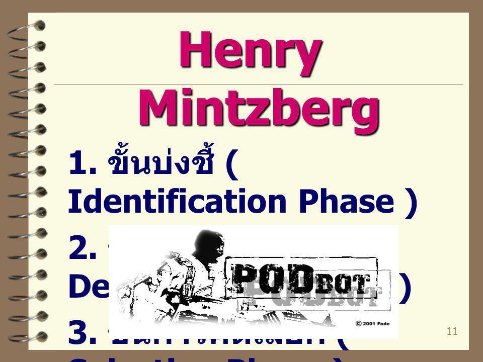 decision making11 Henry Mintzberg 1. ขั้นบ่งชี้ ( Identification Phase ) 2. ขั้นการพัฒนา ( Development Phase ) 3. ขั้นการคัดเลือก ( Selection Phase )