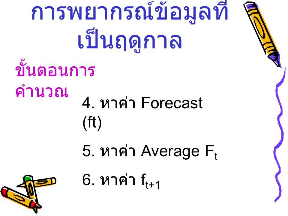 การพยากรณ์ข้อมูลที่ เป็นฤดูกาล ขั้นตอนการ คำนวณ 4. หาค่า Forecast (ft) 5. หาค่า Average F t 6. หาค่า f t+1