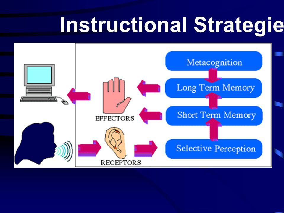 ยึดผู้สอน ยึดผู้เรียน ยึด เนื้อหา ยึดผู้สอน ยึดผู้เรียน ยึด เนื้อหา เป็นศูนย์กลาง เป็นศูนย์กลาง เป็นศูนย์กลาง เป็นศูนย์กลาง เป็นศูนย์กลาง เป็นศูนย์กลาง ลื่อหลักครู / อาจารย์ - สื่อสิ่งพิมพ์ / วิทยุ - ครู / อาจารย์ และทีวี /CAI สื่อ ประเภทต่างๆ และทีวี /CAI สื่อ ประเภทต่างๆ สื่อเสริมกระดานดำ - ครู / อาจารย์ - วิธีการต่างๆ แบบเรียน - สื่อโสตทัศน์ สื่อโสตทัศน์ -CAI วิธีการสอนที่เหมาะสม วิธีการสอนที่เหมาะสม สื่อและรูปแบบการ สอน