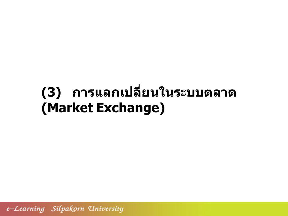 (3) การแลกเปลี่ยนในระบบตลาด (Market Exchange)