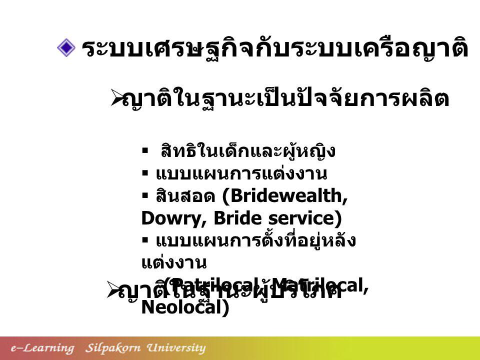 ระบบเศรษฐกิจกับระบบเครือญาติ  สิทธิในเด็กและผู้หญิง  แบบแผนการแต่งงาน  สินสอด (Bridewealth, Dowry, Bride service)  แบบแผนการตั้งที่อยู่หลัง แต่งงาน (Patrilocal, Matrilocal, Neolocal)  ญาติในฐานะผู้บริโภค  ญาติในฐานะเป็นปัจจัยการผลิต