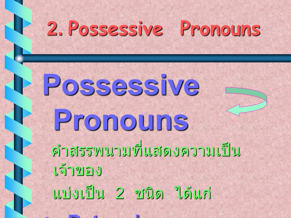 ตัวอย่างประโยคที่ใช้ Personal Pronouns  They are tired but happy.  He can hear some strange noise.  She had finished them.  It fell down.  I want