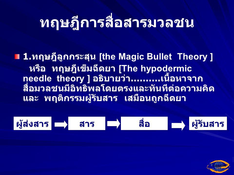 ทฤษฎีการสื่อสารมวลชน 1. ทฤษฎีลูกกระสุน [the Magic Bullet Theory ] หรือ ทฤษฎีเข็มฉีดยา [The hypodermic needle theory ] อธิบายว่า………. เนื้อหาจาก สื่อมวล