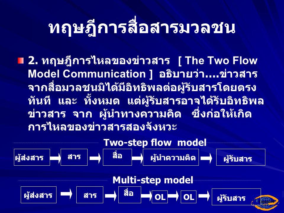 ทฤษฎีการสื่อสารมวลชน 2. ทฤษฎีการไหลของข่าวสาร [ The Two Flow Model Communication ] อธิบายว่า…. ข่าวสาร จากสื่อมวลชนมิได้มีอิทธิพลต่อผู้รับสารโดยตรง ทั
