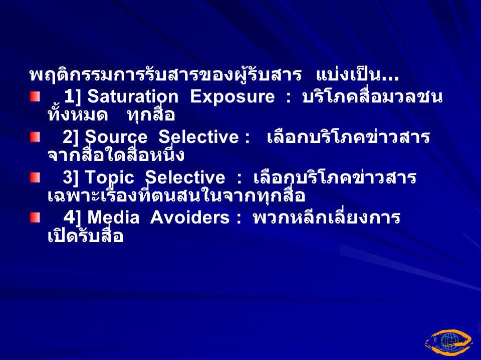 พฤติกรรมการรับสารของผู้รับสาร แบ่งเป็น… 1] Saturation Exposure : บริโภคสื่อมวลชน ทั้งหมด ทุกสื่อ 2] Source Selective : เลือกบริโภคข่าวสาร จากสื่อใดสื่