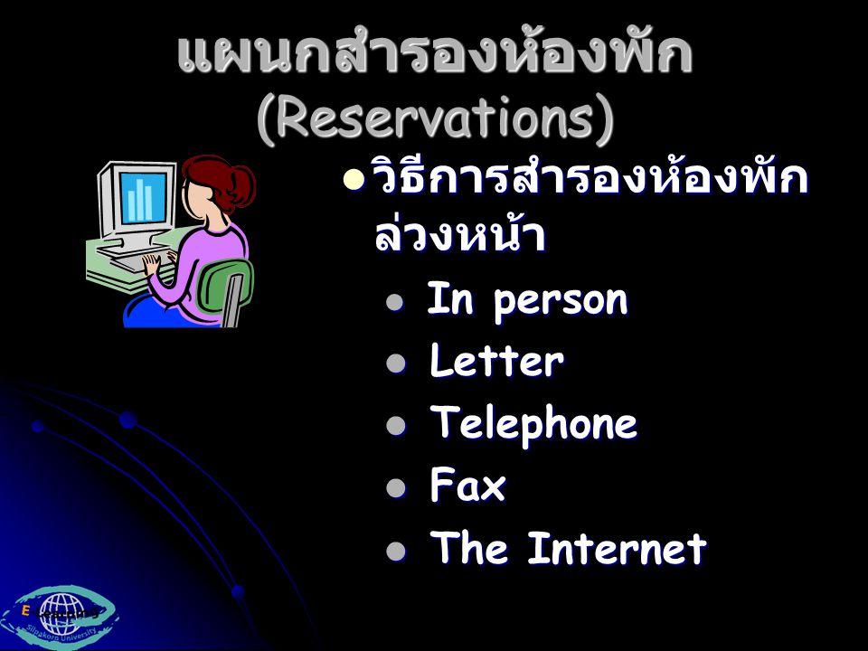 แผนกสำรองห้องพัก (Reservations) วิธีการสำรองห้องพัก ล่วงหน้า วิธีการสำรองห้องพัก ล่วงหน้า In person In person Letter Letter Telephone Telephone Fax Fa