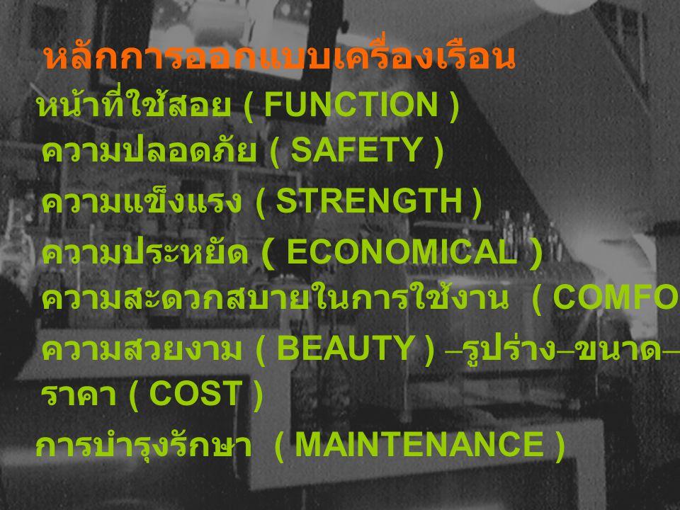 การบำรุงรักษา ( MAINTENANCE ) หลักการออกแบบเครื่องเรือน หน้าที่ใช้สอย ( FUNCTION ) ความปลอดภัย ( SAFETY ) ความแข็งแรง ( STRENGTH ) ความประหยัด ( ECONOMICAL ) ความสะดวกสบายในการใช้งาน ( COMFORTABLE ) ความสวยงาม ( BEAUTY ) – รูปร่าง – ขนาด – สีสัน ราคา ( COST )