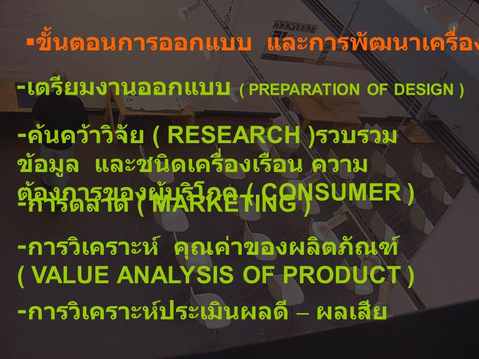 ขั้นตอนการออกแบบ และการพัฒนาเครื่องเรือน - เตรียมงานออกแบบ ( PREPARATION OF DESIGN ) - การตลาด ( MARKETING ) - ค้นคว้าวิจัย ( RESEARCH ) รวบรวม ข้อมูล และชนิดเครื่องเรือน ความ ต้องการของผู้บริโภค ( CONSUMER ) - การวิเคราะห์ คุณค่าของผลิตภัณฑ์ ( VALUE ANALYSIS OF PRODUCT ) - การวิเคราะห์ประเมินผลดี – ผลเสีย