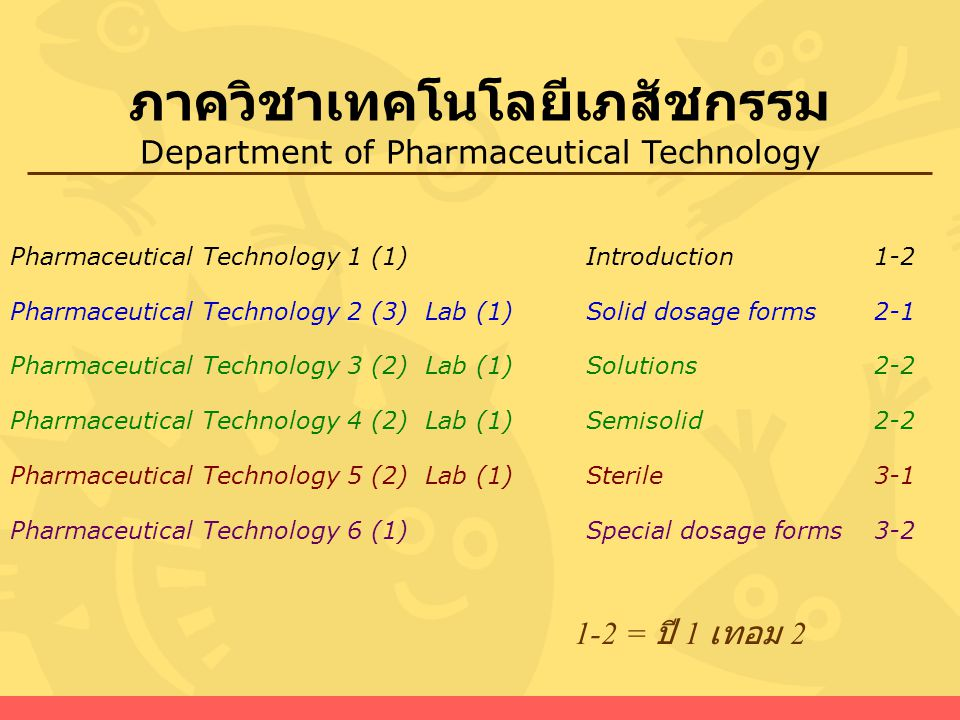 Pharmaceutical Technology 1 (1) Introduction1-2 Pharmaceutical Technology 2 (3) Lab (1)Solid dosage forms2-1 Pharmaceutical Technology 3 (2) Lab (1)So