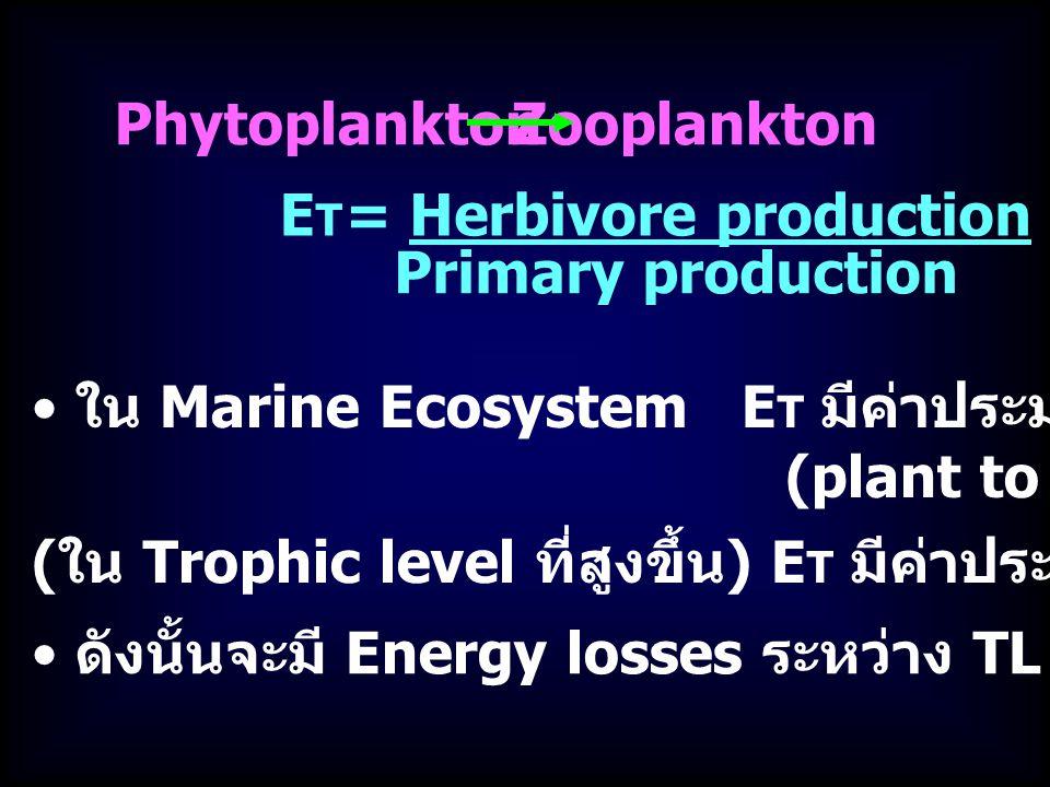 ใน Marine Ecosystem E T มีค่าประมาณ 20 % (plant to herbivore) = Herbivore productionETET Primary production PhytoplanktonZooplankton ( ใน Trophic level ที่สูงขึ้น ) E T มีค่าประมาณ 15 - 10 % ดังนั้นจะมี Energy losses ระหว่าง TL ประมาณ 80 – 90 %