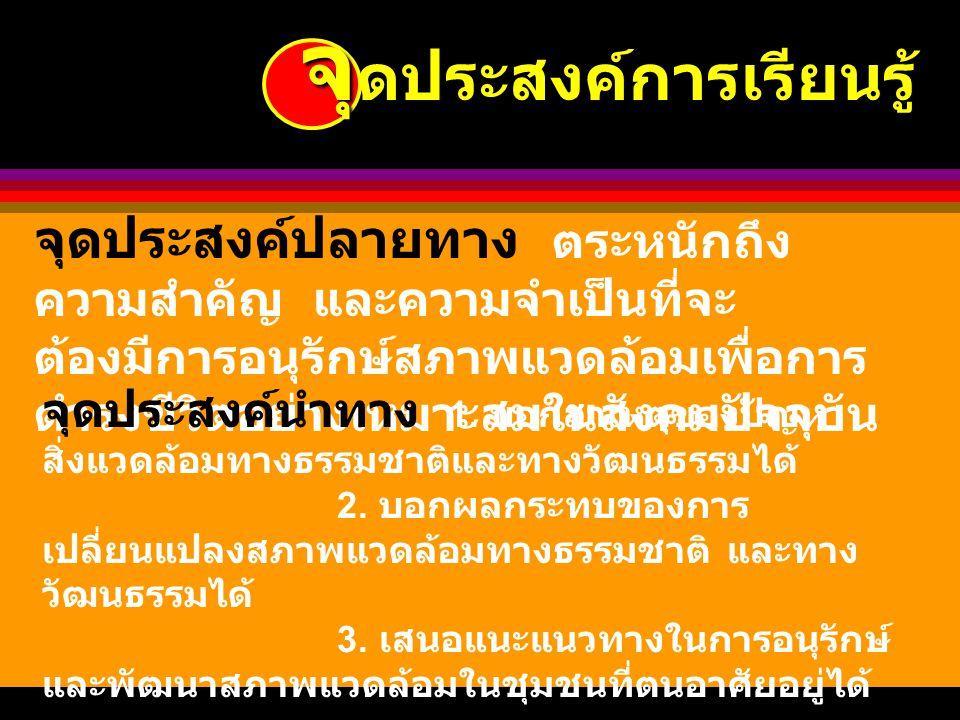 สภาพแวดล้อมในประเทศไทยที่ควรอนุรักษ์และพัฒนา