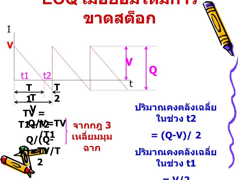 EOQ เมื่อยอมให้มีการ ขาดสต็อก TV = T1+T2 Q/V=TV /T1 Q/(Q- V)=TV/T 2 จากกฎ 3 เหลี่ยมมุม ฉาก t I Q V T1T1 T2T2 TVTV V t1t2 ปริมาณคงคลังเฉลี่ย ในช่วง t2 = (Q-V)/ 2 ปริมาณคงคลังเฉลี่ย ในช่วง t1 = V/2