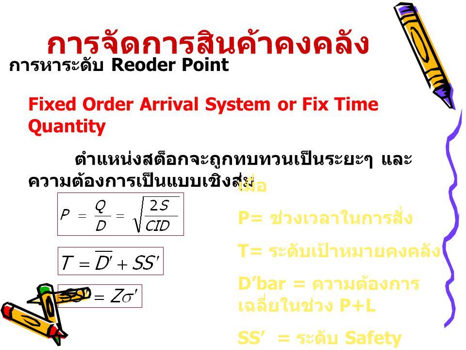 การจัดการสินค้าคงคลัง การหาระดับ Reoder Point Fixed Order Arrival System or Fix Time Quantity ตำแหน่งสต็อกจะถูกทบทวนเป็นระยะๆ และ ความต้องการเป็นแบบเชิงสุ่ม เมื่อ P= ช่วงเวลาในการสั่ง T= ระดับเป้าหมายคงคลัง D'bar = ความต้องการ เฉลี่ยในช่วง P+L SS' = ระดับ Safety Stock
