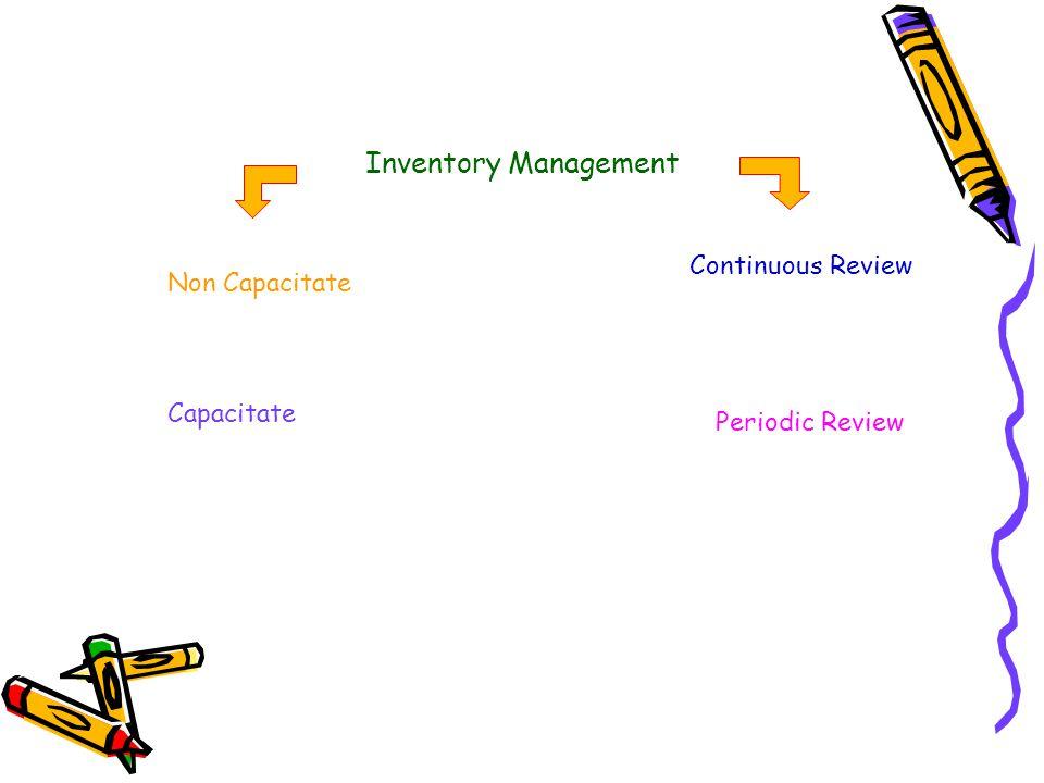 Inventory Management Non Capacitate Capacitate Continuous Review Periodic Review