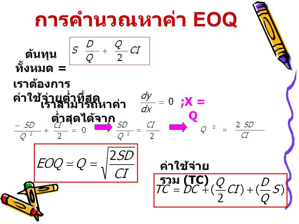 การคำนวณหาค่า EOQ ต้นทุน ทั้งหมด = เราต้องการ ค่าใช้จ่ายต่ำที่สุด เราสามารถหาค่า ต่ำสุดได้จาก ;X = Q ค่าใช้จ่าย รวม (TC)