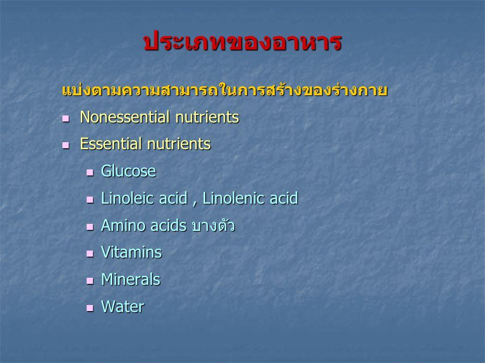 ประเภทของอาหาร แบ่งตามหลักโภชนาการ หมู่ 1 เนื้อสัตว์ นม ไข่ ถั่วเมล็ดแห้ง หมู่ 1 เนื้อสัตว์ นม ไข่ ถั่วเมล็ดแห้ง (โปรตีน วิตามิน เกลือแร่) หมู่ 2 ข้าว