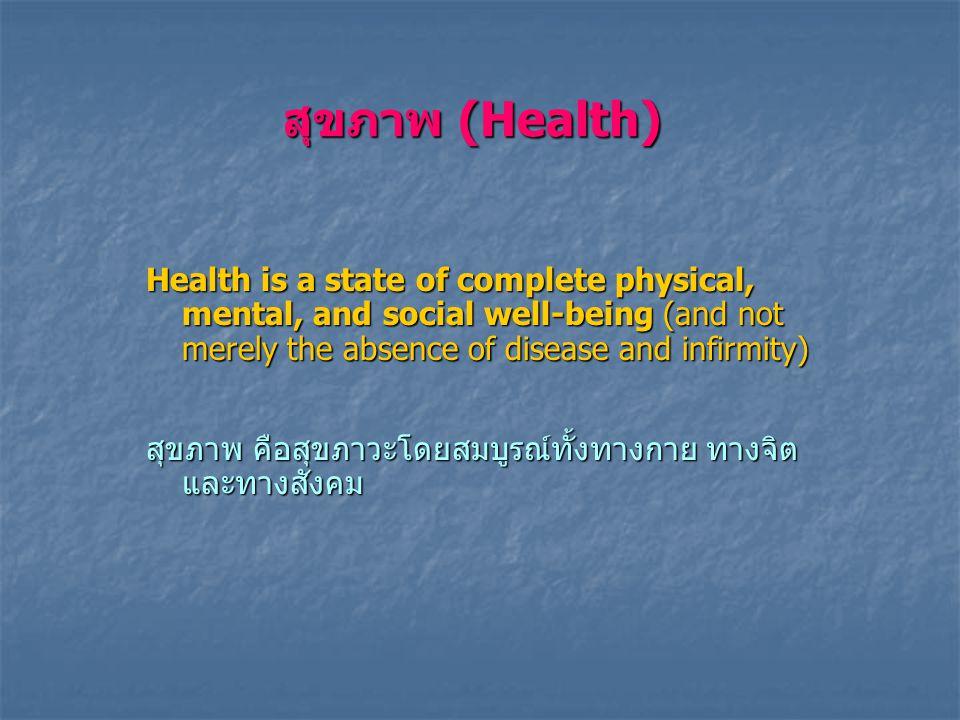ประเภทของอาหาร แบ่งตามความสามารถในการสร้างของร่างกาย Nonessential nutrients Nonessential nutrients Essential nutrients Essential nutrients Glucose Glu