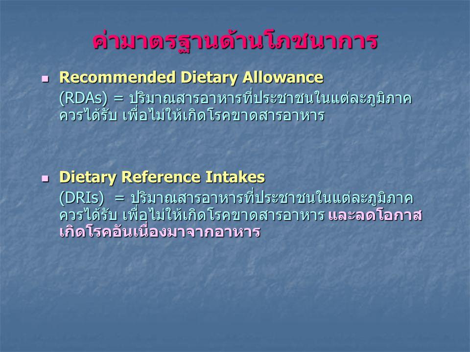 โภชนาการ (Nutrition) เป็นการศึกษาความสัมพันธ์ระหว่างอาหารกับ สิ่งมีชีวิต ชนิดและปริมาณสารอาหารที่ร่างกายต้องการ ชนิดและปริมาณสารอาหารที่ร่างกายต้องการ