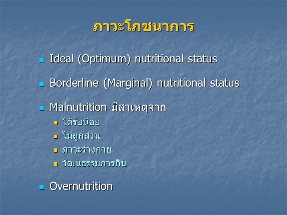 ปัญหาในระบบย่อยอาหาร Ulcer Ulcer Gastric ulcer Duodenal ulcer Gall stone (นิ่วในถุงน้ำดี) Gall stone (นิ่วในถุงน้ำดี)protein calcium salt of bilirubin