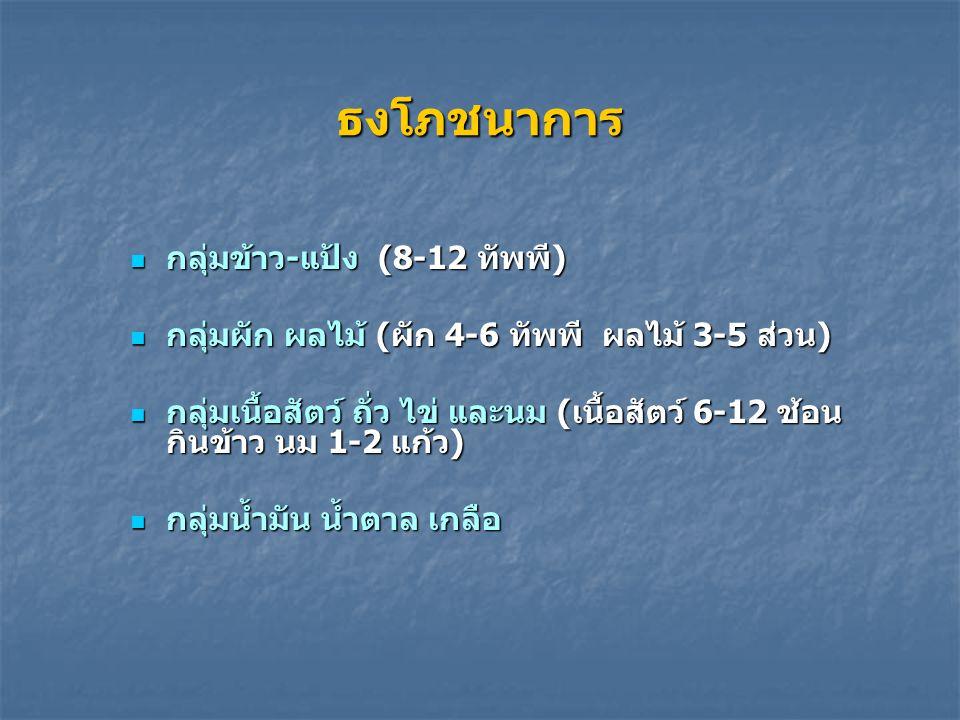 ข้อปฏิบัติการกินอาหารเพื่อสุขภาพที่ดีของคนไทย 1. กินอาหารครบ 5 หมู่ แต่ละหมู่ให้หลากหลาย และ หมั่นดูแลน้ำหนักตัว 2. กินข้าวเป็นอาหารหลัก สลับแป้งบางมื