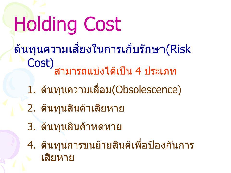 Holding Cost ต้นทุนความเสี่ยงในการเก็บรักษา (Risk Cost) สามารถแบ่งได้เป็น 4 ประเภท 1. ต้นทุนความเสื่อม (Obsolescence) 2. ต้นทุนสินค้าเสียหาย 3. ต้นทุน