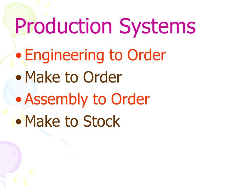 Inventory Cost ต้นทุนสินค้า ต้นทุนในการเก็บรักษา ต้นทุนเมื่อสินค้าขาดมือ ต้นทุนในการตระเตรียม