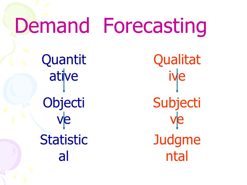 Demand Forecasting Quantit ative Objecti ve Statistic al Qualitat ive Subjecti ve Judgme ntal