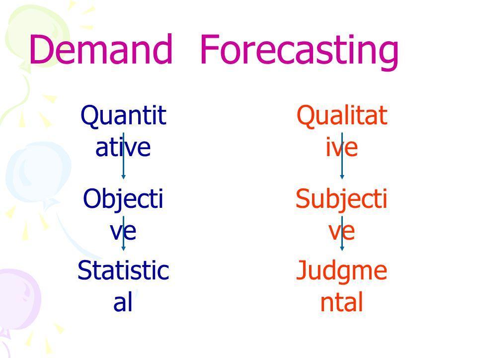 Demand Forecasting Quantitative Demand Time Series Analysis Pattern of Data Horizontal Trend Season Cycle
