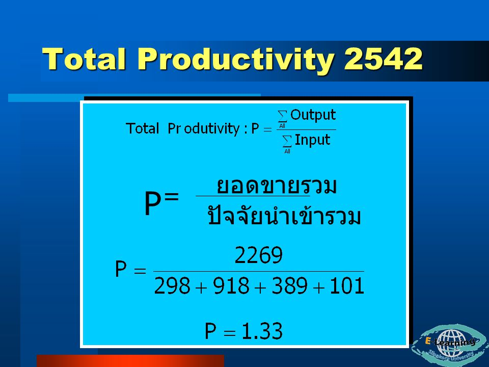 Total Productivity 2542 ปัจจัยนำเข้ารวม ยอดขายรวม P =