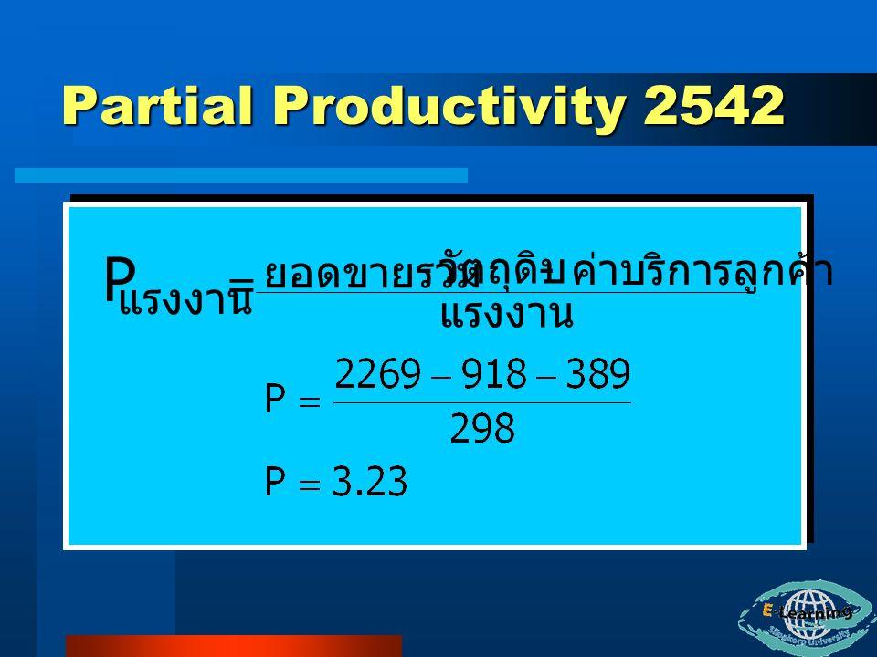 Partial Productivity 2542 แรงงาน ค่าบริการลูกค้า วัตถุดิบ ยอดขายรวม P แรงงาน -- 