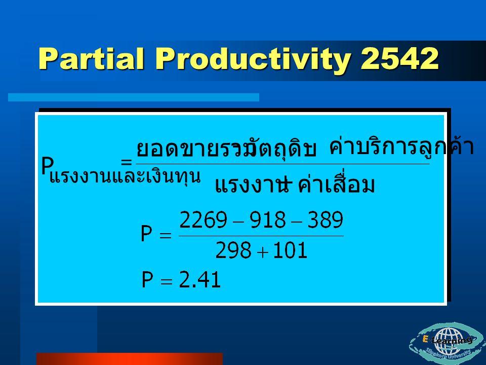 Partial Productivity 2542 ค่าเสื่อมแรงงาน ค่าบริการลูกค้า วัตถุดิบยอดขายรวม P แรงงานและเงินทุน + -- =