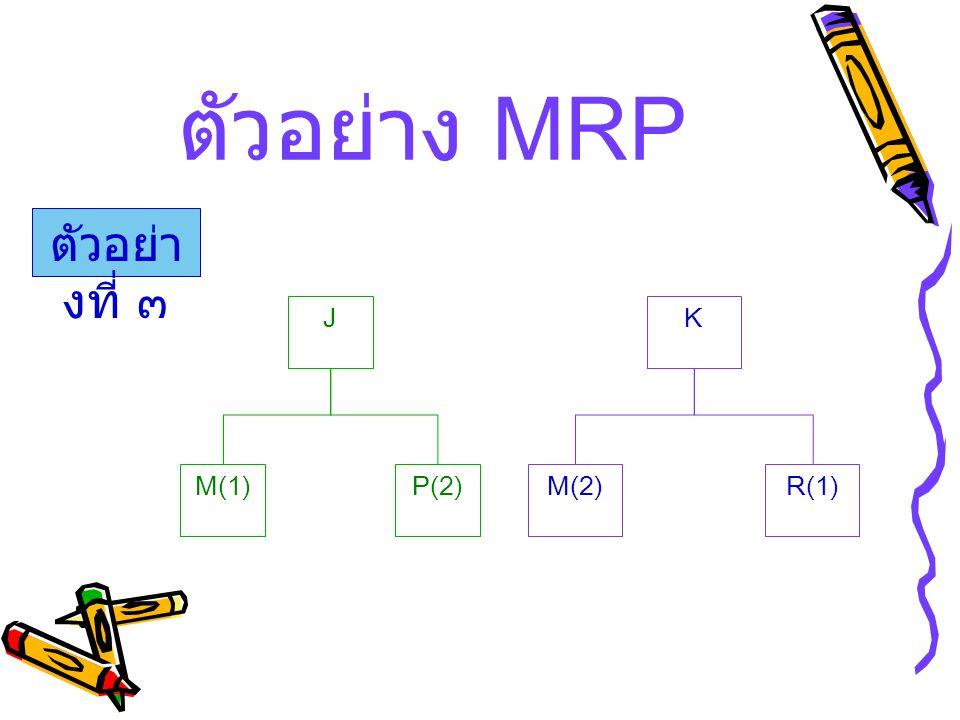 ตัวอย่าง MRP ตัวอย่า งที่ ๓ J P(2)M(1) K R(1)M(2)