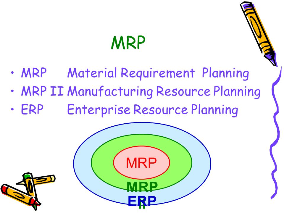 MRP MRPMaterial Requirement Planning MRP IIManufacturing Resource Planning ERPEnterprise Resource Planning MRP MRP II ERP