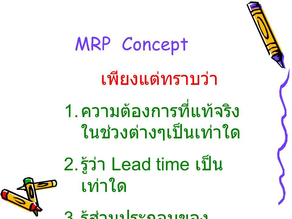 MRP Concept เพียงแต่ทราบว่า 1. ความต้องการที่แท้จริง ในช่วงต่างๆเป็นเท่าใด 2. รู้ว่า Lead time เป็น เท่าใด 3. รู้ส่วนประกอบของ ผลิตภัณฑ์