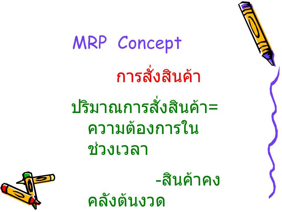 MRP Concept การสั่งสินค้า ปริมาณการสั่งสินค้า = ความต้องการใน ช่วงเวลา - สินค้าคง คลังต้นงวด - แผนการรับ สินค้า