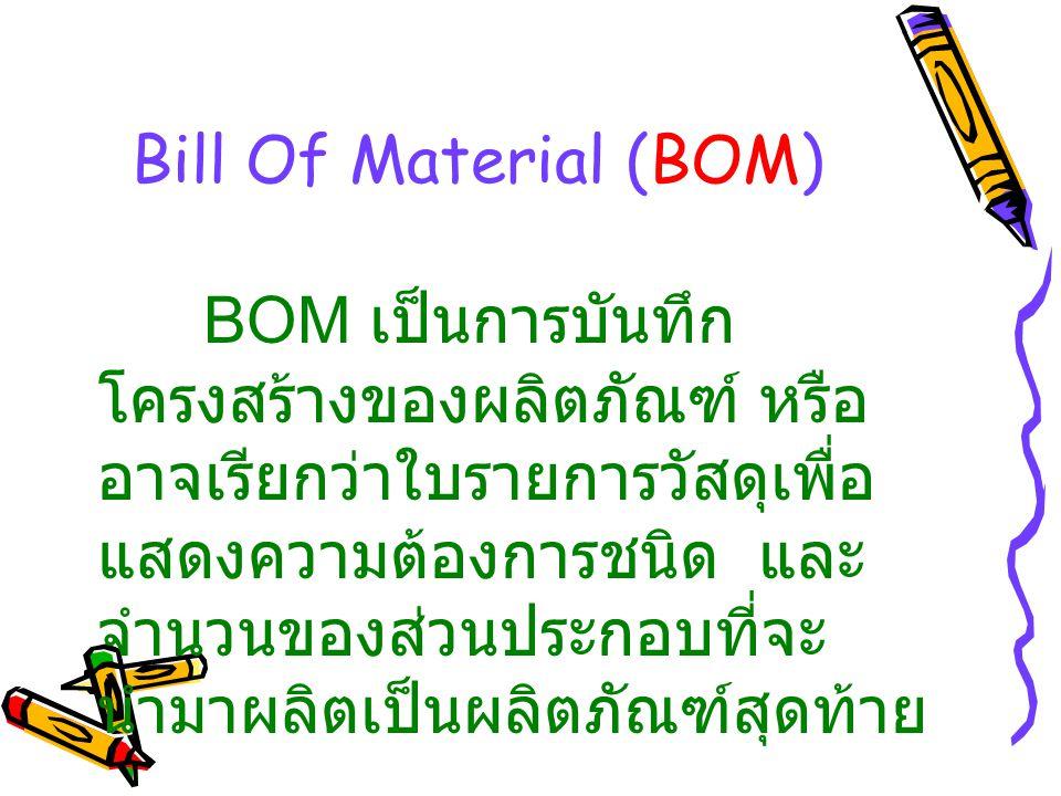 Bill Of Material (BOM) BOM เป็นการบันทึก โครงสร้างของผลิตภัณฑ์ หรือ อาจเรียกว่าใบรายการวัสดุเพื่อ แสดงความต้องการชนิด และ จำนวนของส่วนประกอบที่จะ นำมา