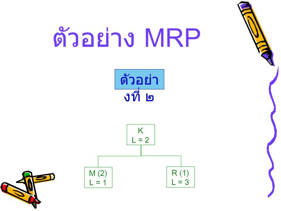ตัวอย่าง MRP ตัวอย่า งที่ ๒ K L = 2 M (2) L = 1 R (1) L = 3