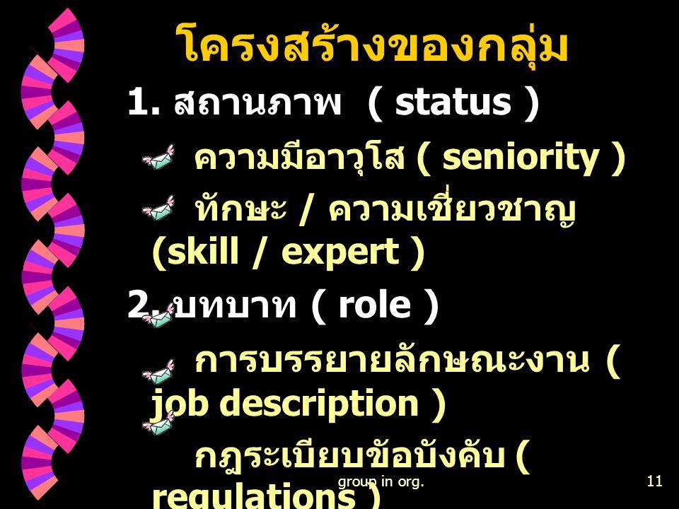 group in org.11 โครงสร้างของกลุ่ม 1. สถานภาพ ( status ) ความมีอาวุโส ( seniority ) ทักษะ / ความเชี่ยวชาญ (skill / expert ) 2. บทบาท ( role ) การบรรยาย