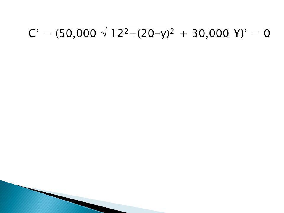 0 = [50,000 {12 2 +(20-y) 2 } 1/2 + 30,000 Y]' 0 = 50,000 (1/2) (2) (20-y)(-1). {12 2 +(20-y) 2 } -1/2 + 30,000 Y 0 = -50,000 (20-y) {12 2 +(20-y) 2 }