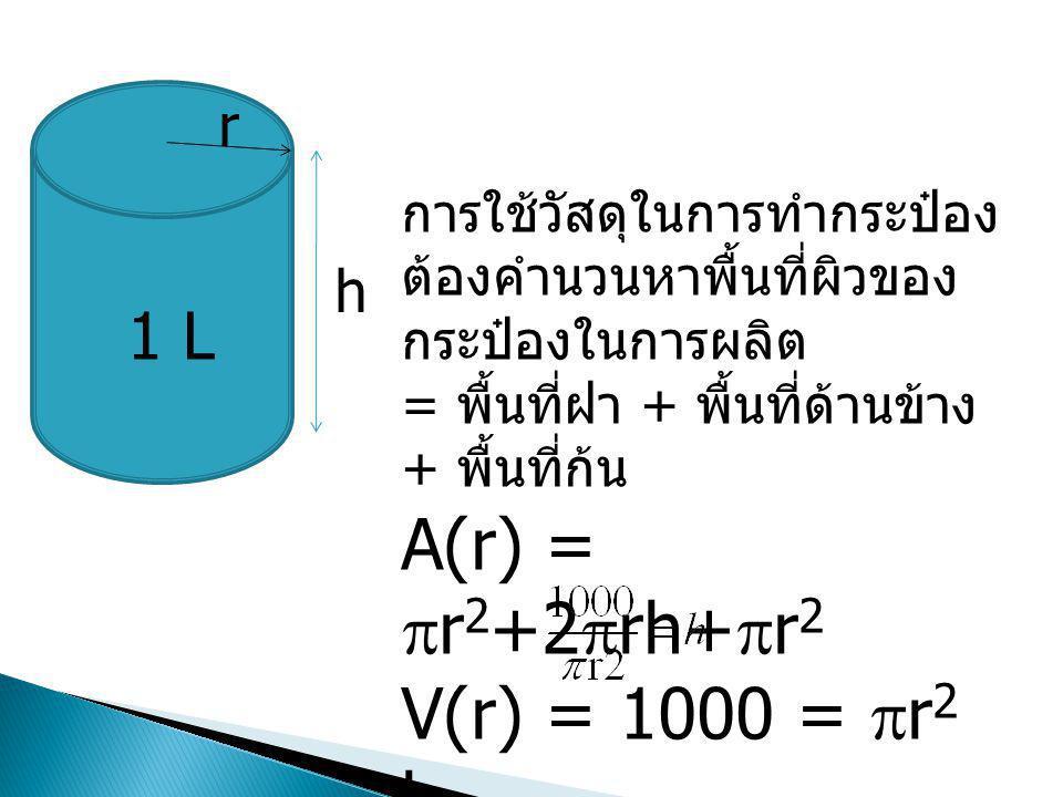 r h การใช้วัสดุในการทำกระป๋อง ต้องคำนวนหาพื้นที่ผิวของ กระป๋องในการผลิต = พื้นที่ฝา + พื้นที่ด้านข้าง + พื้นที่ก้น A(r) =  r 2 +2  rh+  r 2 V(r) =