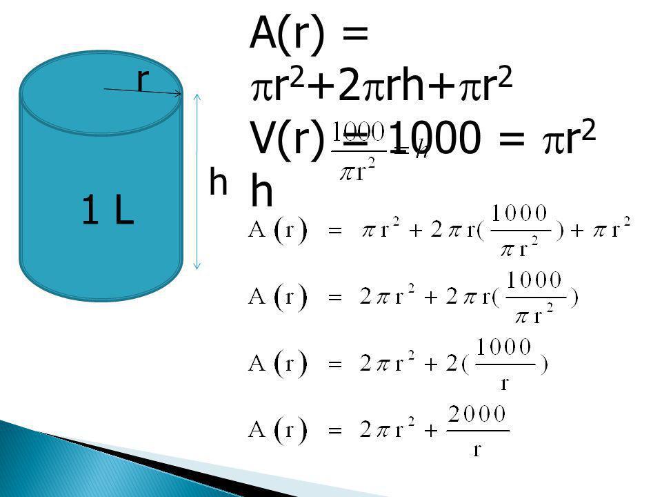 1 L r h A(r) =  r 2 +2  rh+  r 2 V(r) = 1000 =  r 2 h