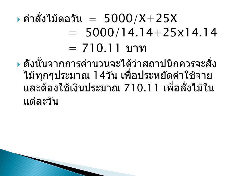  ค่าสั่งไม้ต่อวัน = 5000/X+25X = 5000/14.14+25x14.14 = 710.11 บาท  ดังนั้นจากการคำนวนจะได้ว่าสถาปนิกควรจะสั่ง ไม้ทุกๆประมาณ 14 วัน เพื่อประหยัดค่าใช