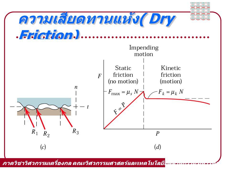 ภาควิชาวิศวกรรมเครื่องกล คณะวิศวกรรมศาสตร์และเทคโนโลยีอุตสาหกรรม มหาวิทยาลัยศิลปากร ความเสียดทานแห้ง ( Dry Friction)