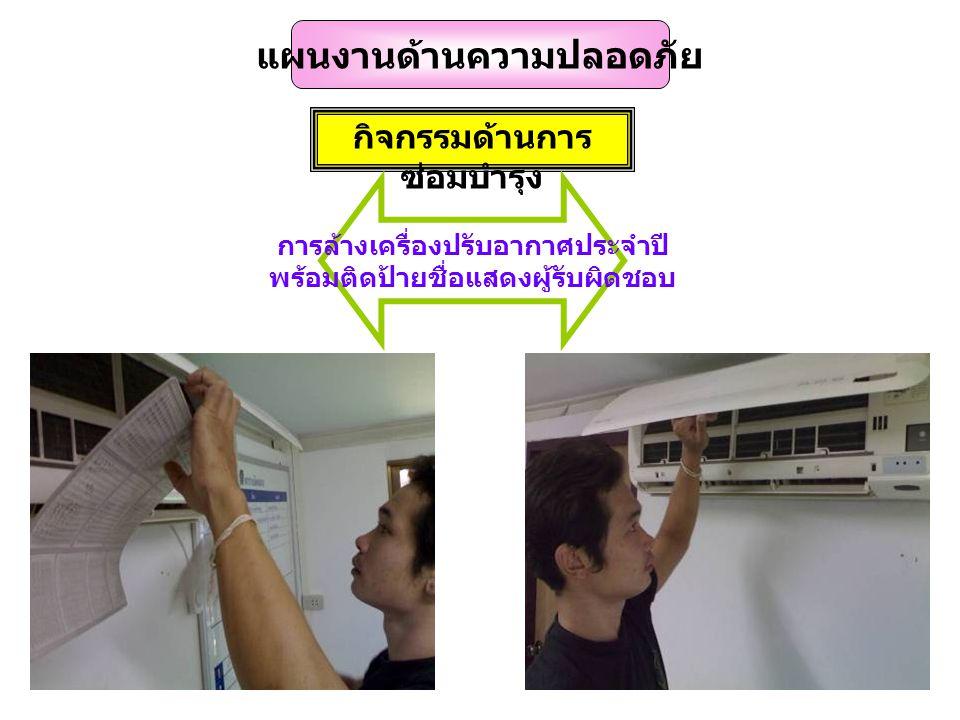 แผนงานด้านความปลอดภัย กิจกรรมด้านการ ซ่อมบำรุง การล้างเครื่องปรับอากาศประจำปี พร้อมติดป้ายชื่อแสดงผู้รับผิดชอบ