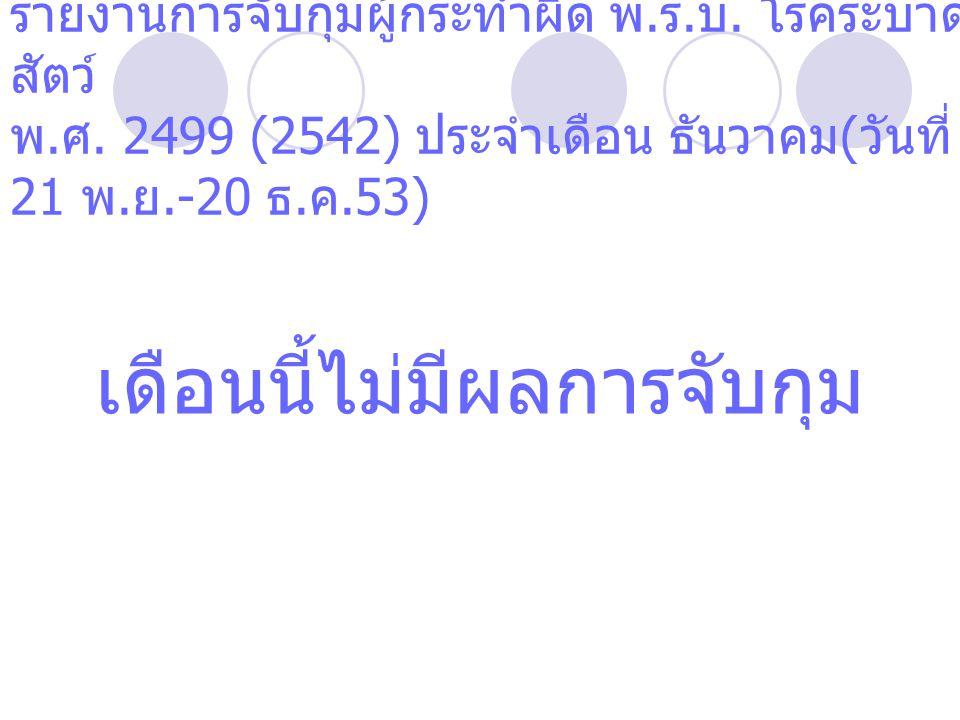 รายงานการจับกุมผู้กระทำผิด พ. ร. บ. โรคระบาด สัตว์ พ. ศ. 2499 (2542) ประจำเดือน ธันวาคม ( วันที่ 21 พ. ย.-20 ธ. ค.53) เดือนนี้ไม่มีผลการจับกุม